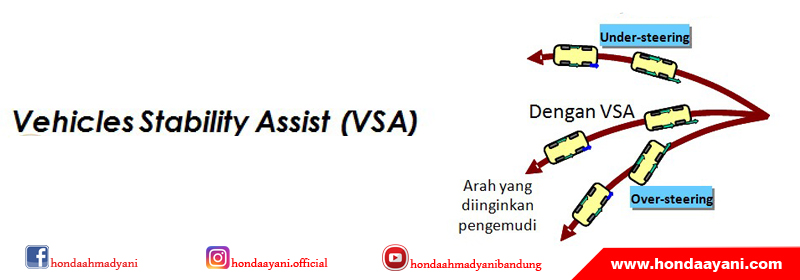 Vechicles Stability Asist (VSA)